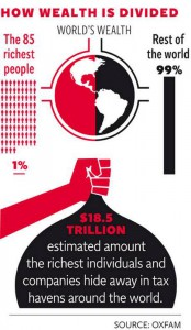 GlobalInequality