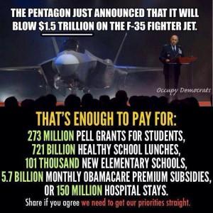 F-35 costs
