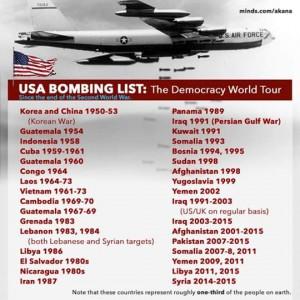 US Bombing list